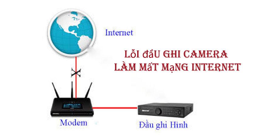 loi-dau-ghi-camera-lam-mat-mang-internet-1