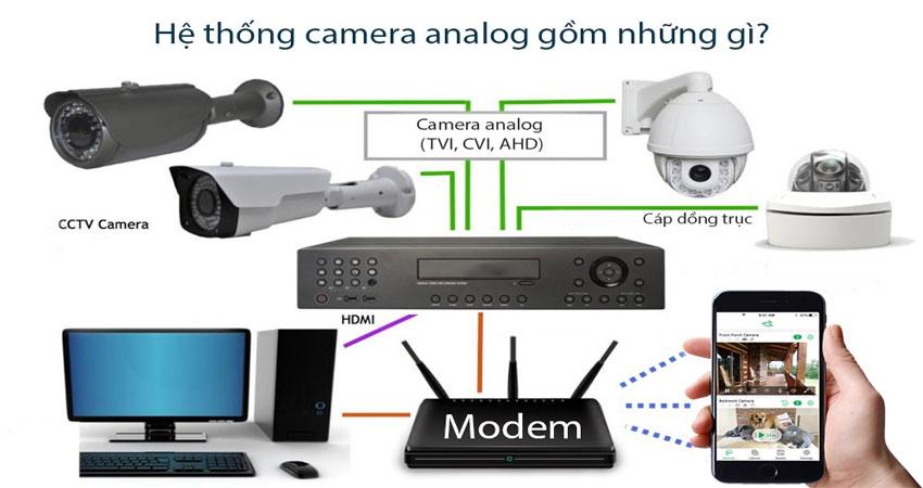 mot-so-loi-thuong-gap-o-camera-analog-2